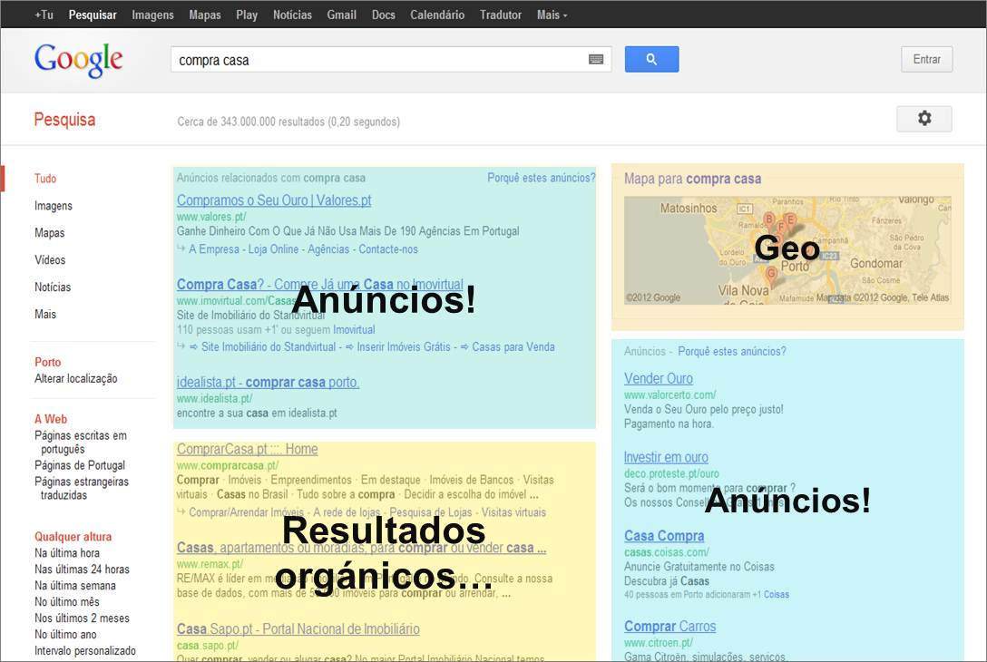 SERPs do Google